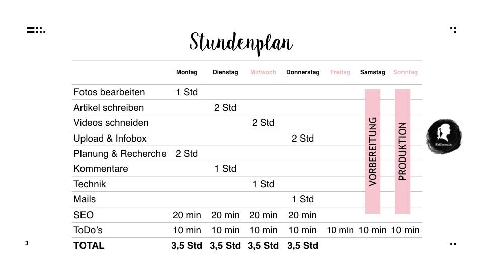 Stundenplan für Blogger (inkl. Download)